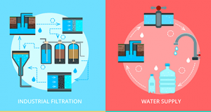 Different types of water filters in the market